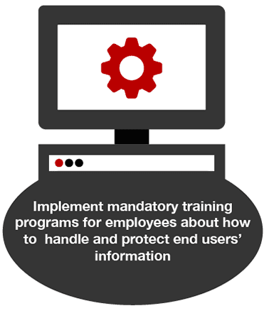 Implement mandatory training programs for employees about how to handle and protect end user's information